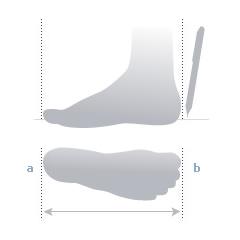 Fuß richtig abmessen