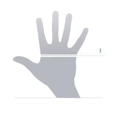 Die Hand richtig abmessen